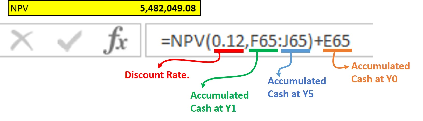 npv calculation in excel